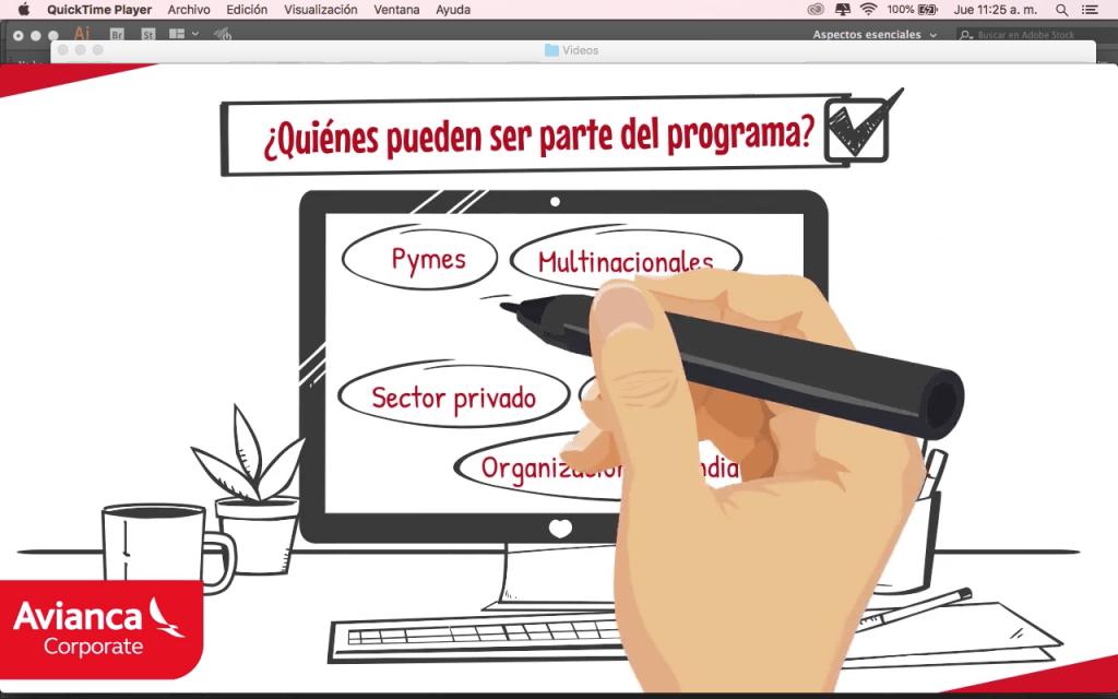 como hacer videos animados scribing en Colombia