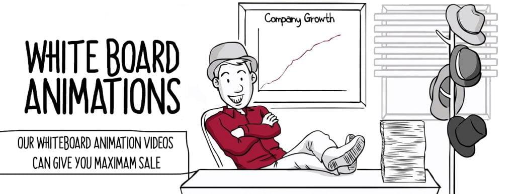 scribing meaning, animación o video whiteboard